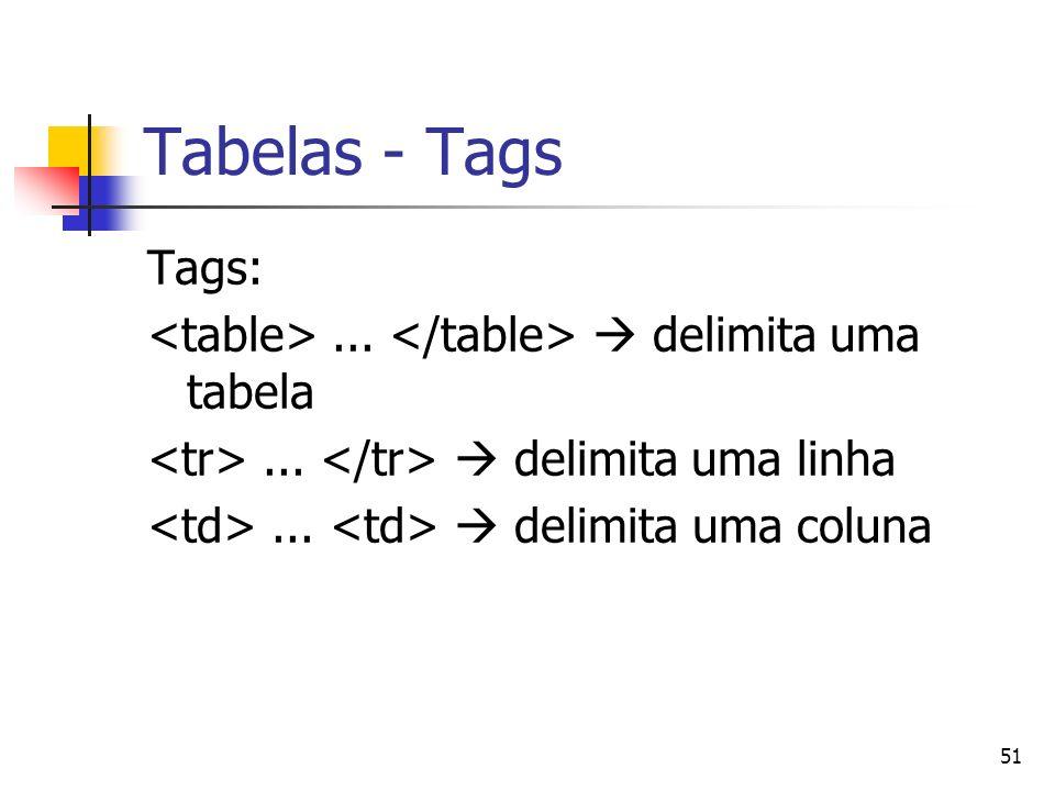 Tabelas - Tags Tags: <table> ... </table>  delimita uma tabela. <tr> ... </tr>  delimita uma linha.