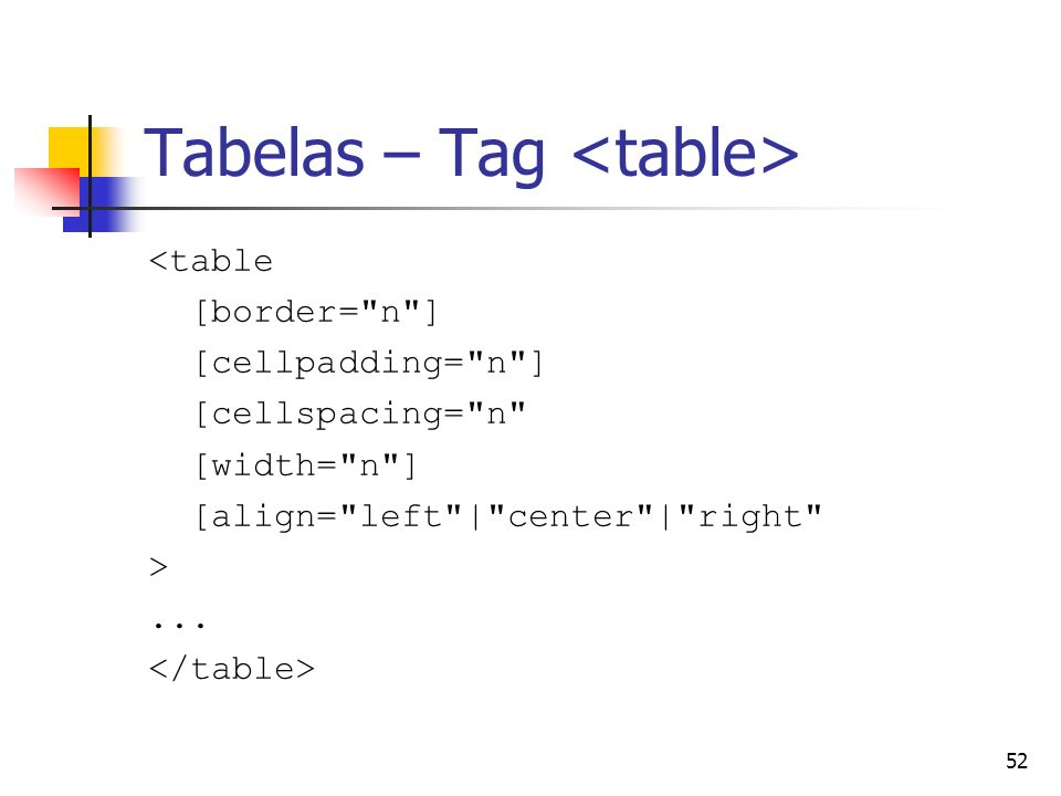 Tabelas – Tag <table>