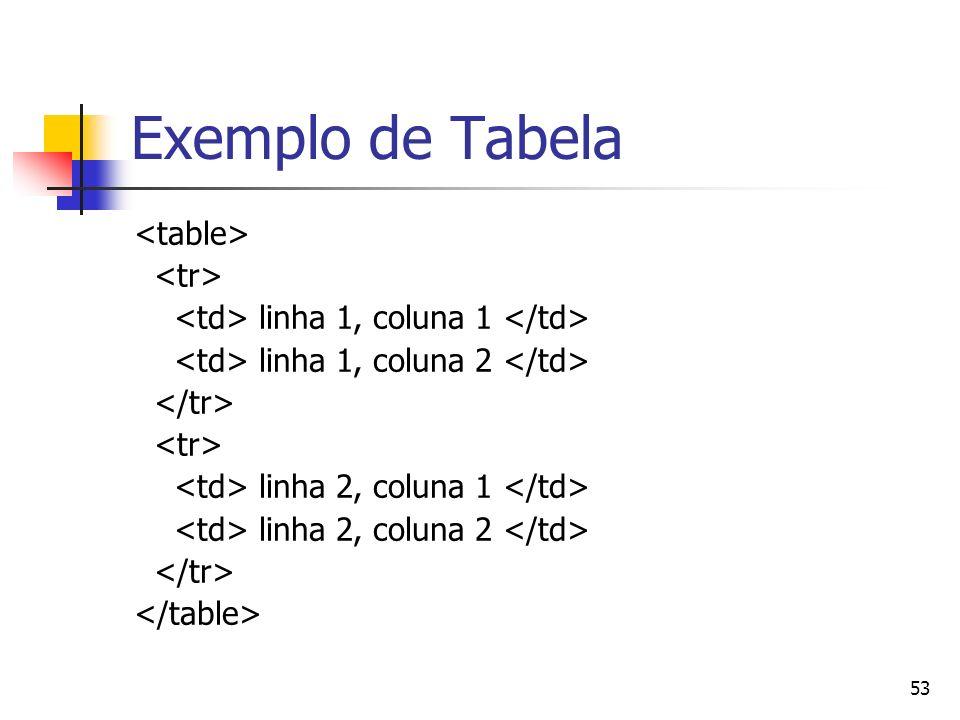 Exemplo de Tabela <table> <tr>