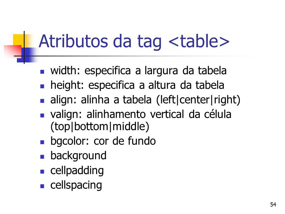 Atributos da tag <table>