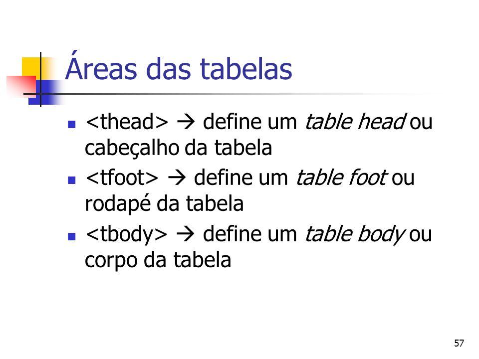 Áreas das tabelas <thead>  define um table head ou cabeçalho da tabela. <tfoot>  define um table foot ou rodapé da tabela.