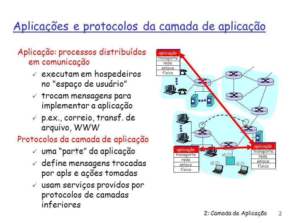 Aplicações e protocolos da camada de aplicação