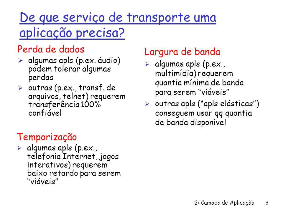 De que serviço de transporte uma aplicação precisa
