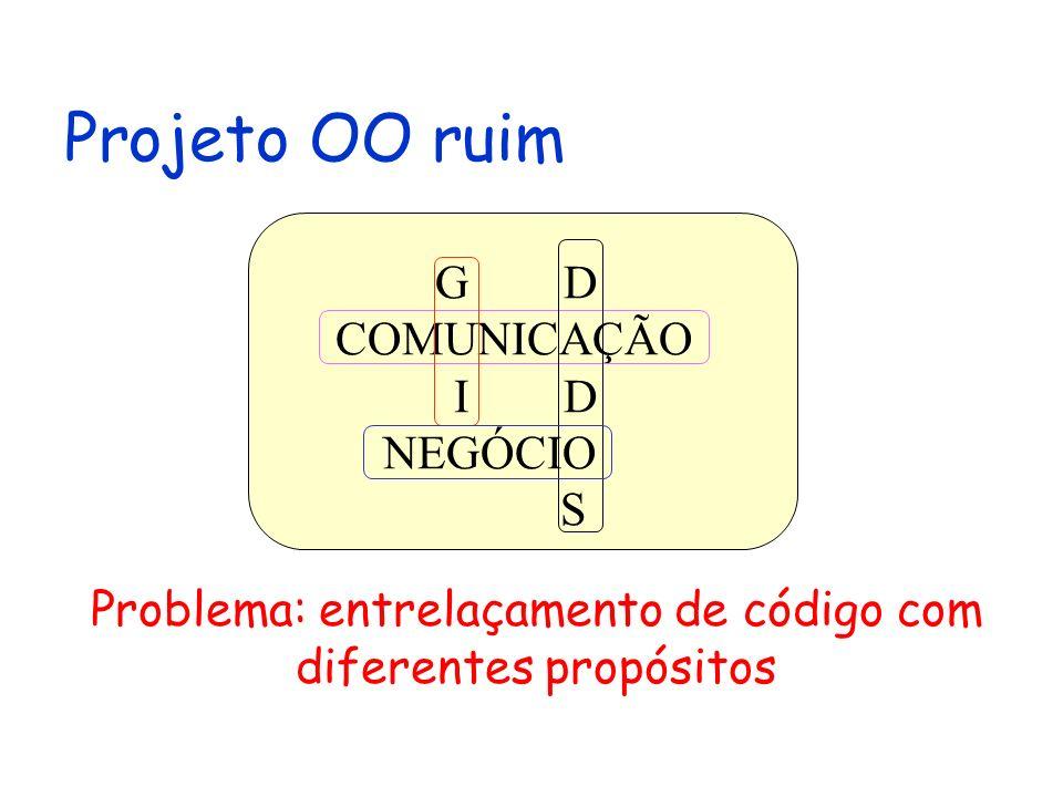 Projeto OO ruim G D COMUNICAÇÃO I D NEGÓCIO S