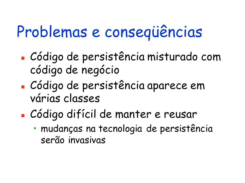 Problemas e conseqüências