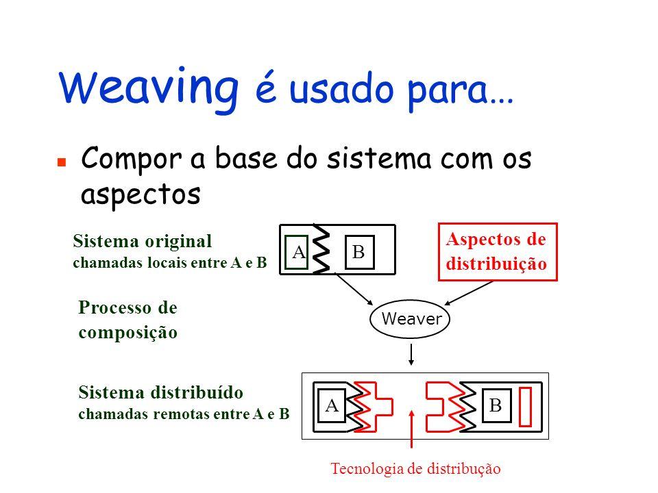 Tecnologia de distribução