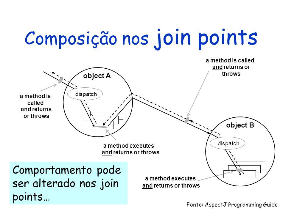 Composição nos join points