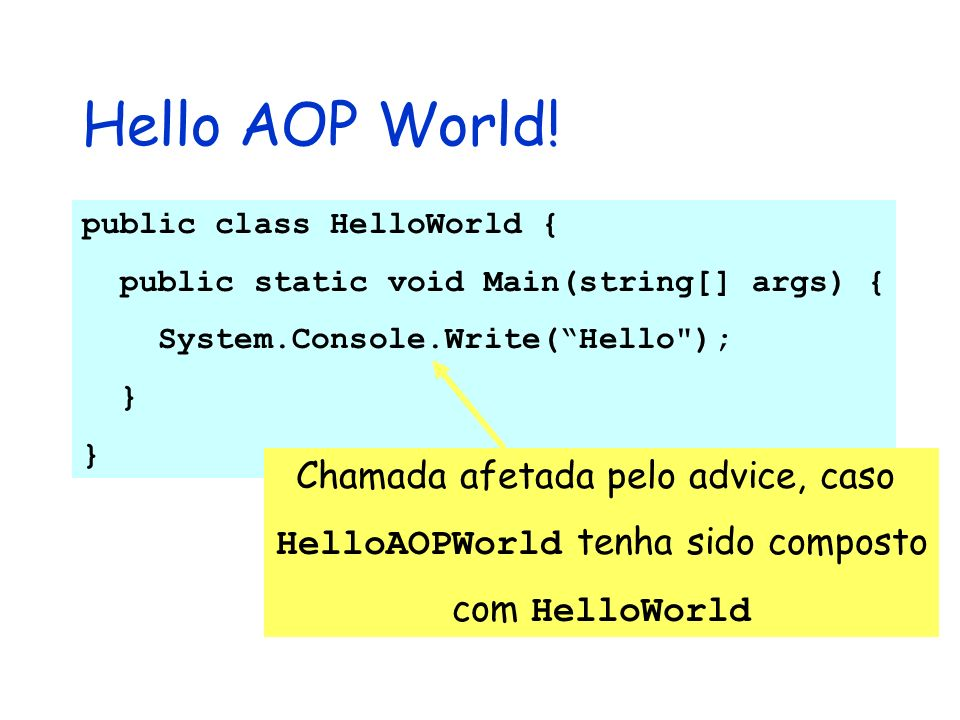 Hello AOP World! Chamada afetada pelo advice, caso