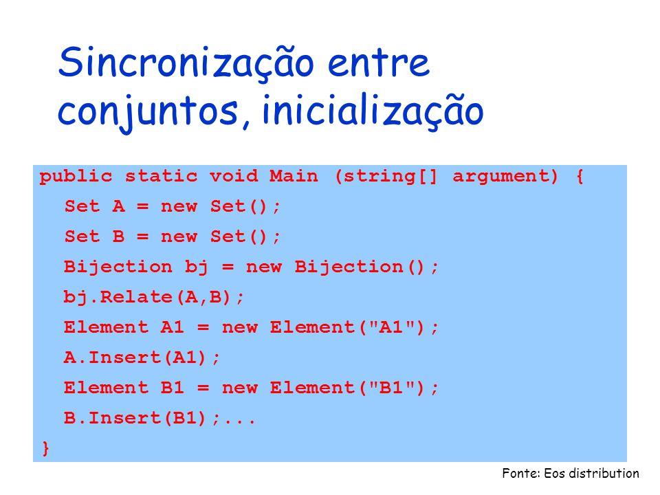 Sincronização entre conjuntos, inicialização