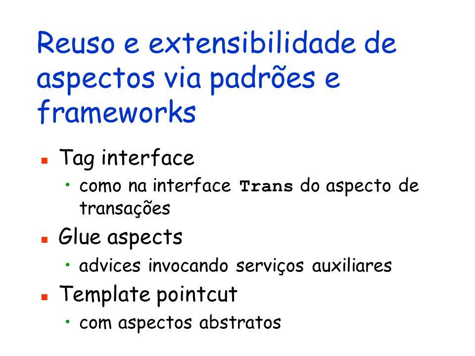 Reuso e extensibilidade de aspectos via padrões e frameworks