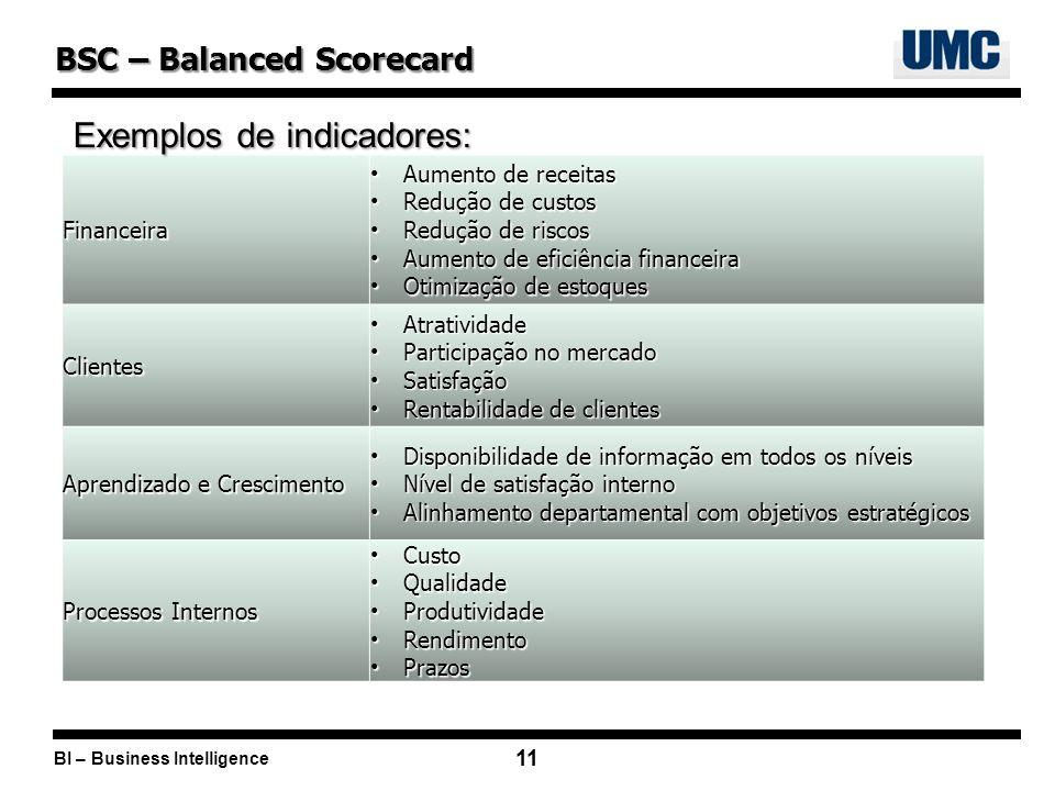 Exemplos de indicadores: