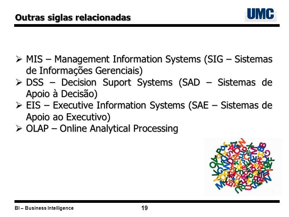 DSS – Decision Suport Systems (SAD – Sistemas de Apoio à Decisão)