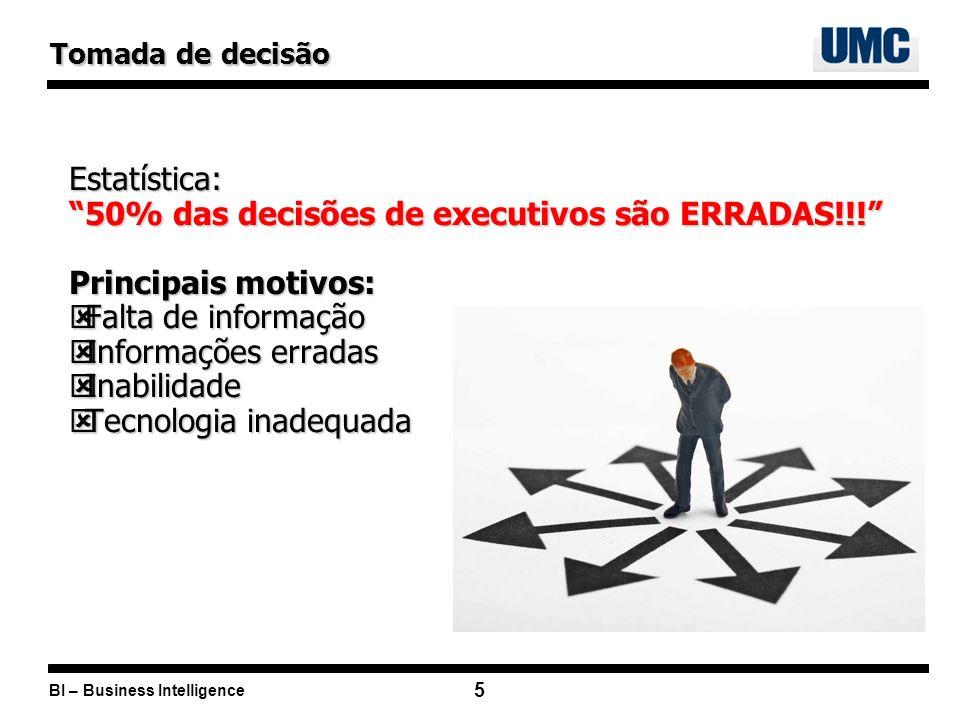 50% das decisões de executivos são ERRADAS!!! Principais motivos: