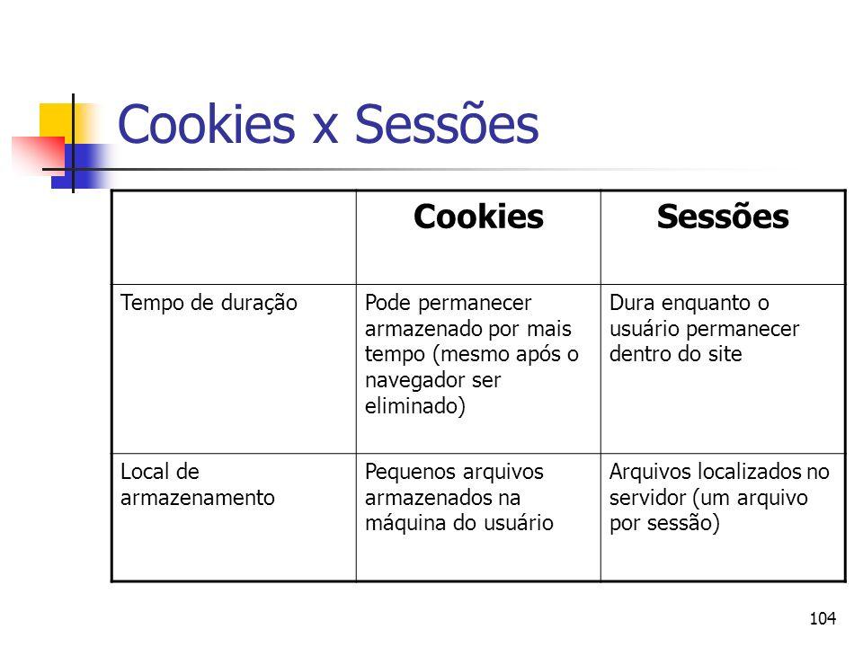 Cookies x Sessões Cookies Sessões Tempo de duração