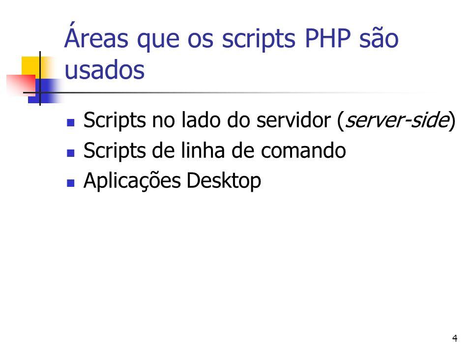 Áreas que os scripts PHP são usados