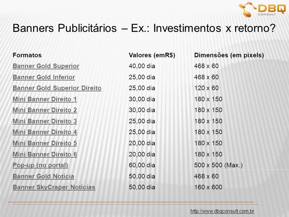 Banners Publicitários – Ex.: Investimentos x retorno