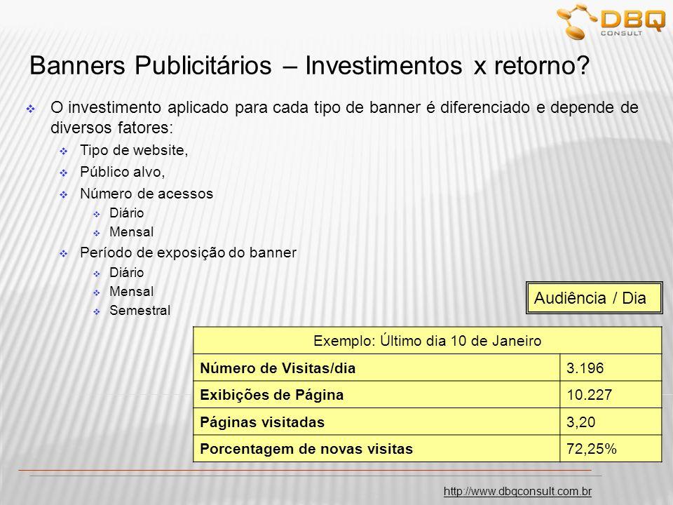 Banners Publicitários – Investimentos x retorno