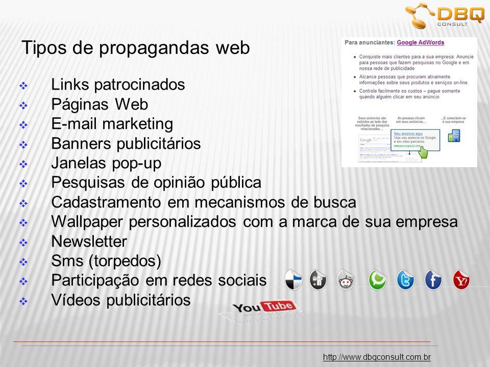 Tipos de propagandas web