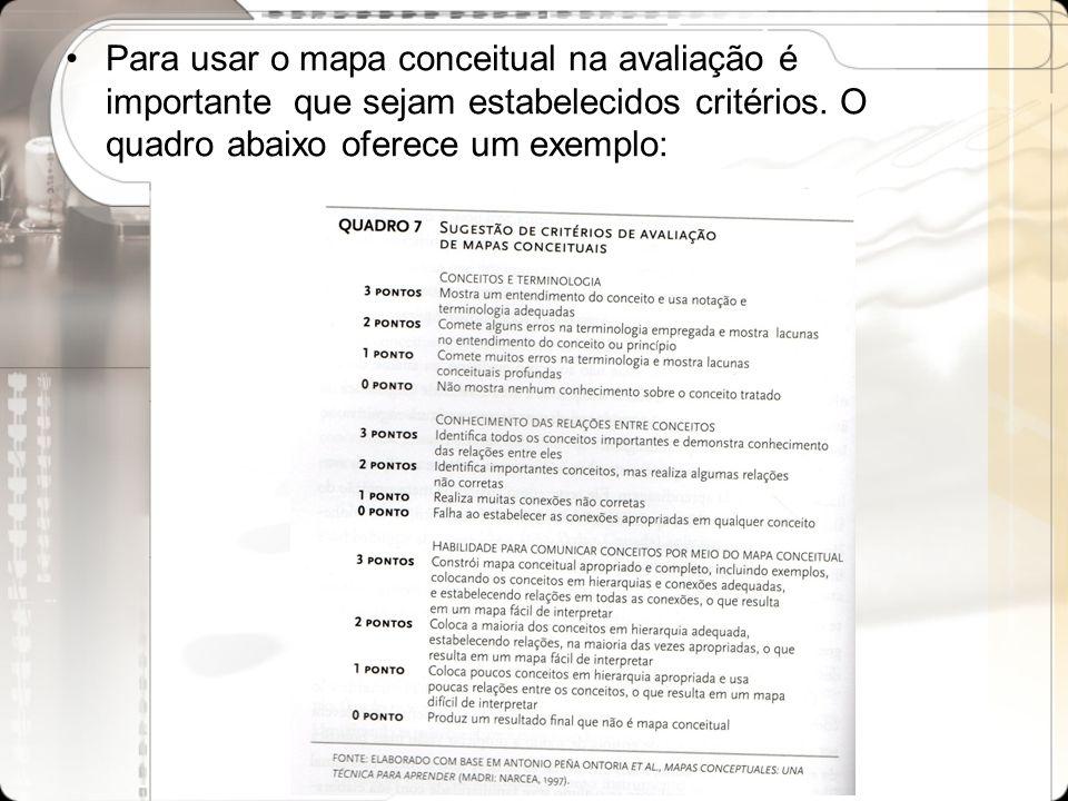 Para usar o mapa conceitual na avaliação é importante que sejam estabelecidos critérios.