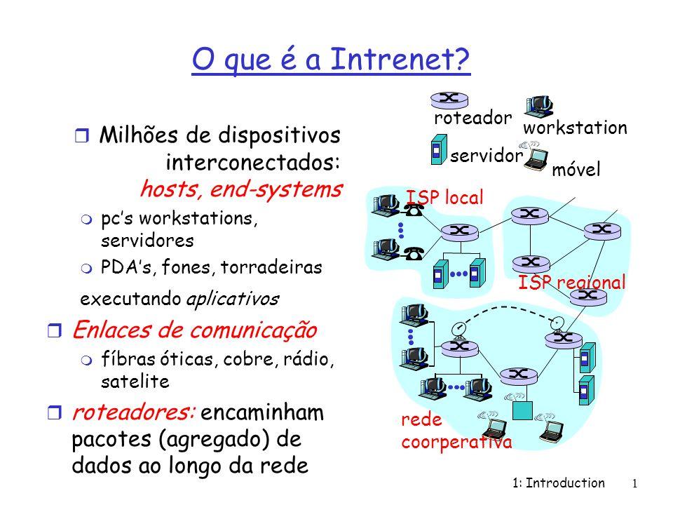 O que é a Intrenet ISP local. rede. coorperativa. ISP regional. roteador. workstation. servidor.