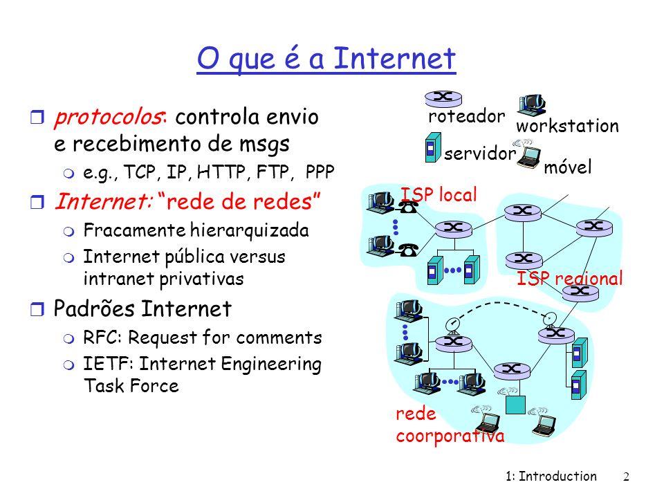 O que é a Internet protocolos: controla envio e recebimento de msgs