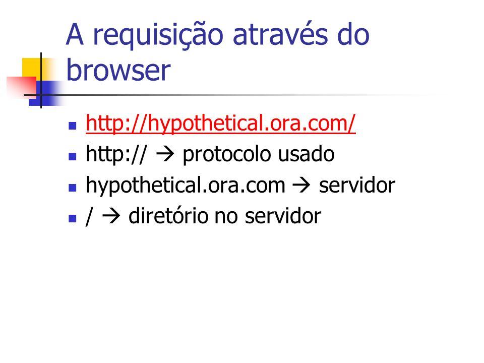 A requisição através do browser