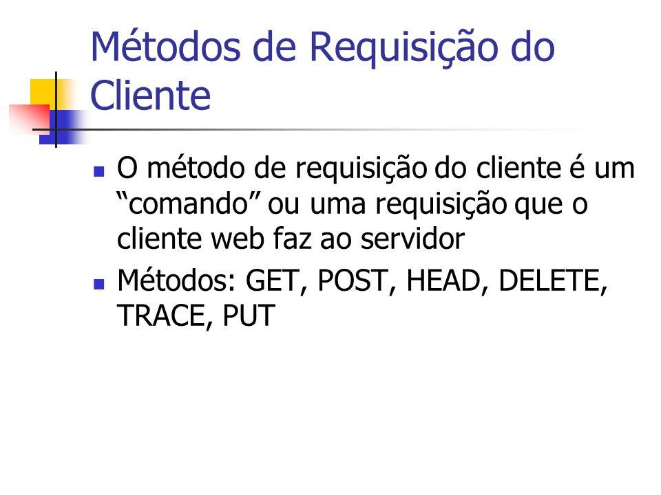 Métodos de Requisição do Cliente