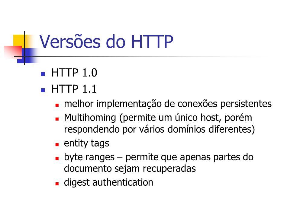 Versões do HTTP HTTP 1.0 HTTP 1.1