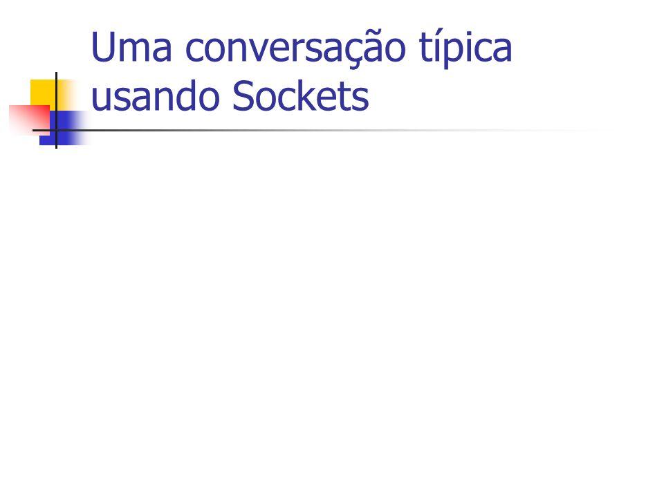 Uma conversação típica usando Sockets