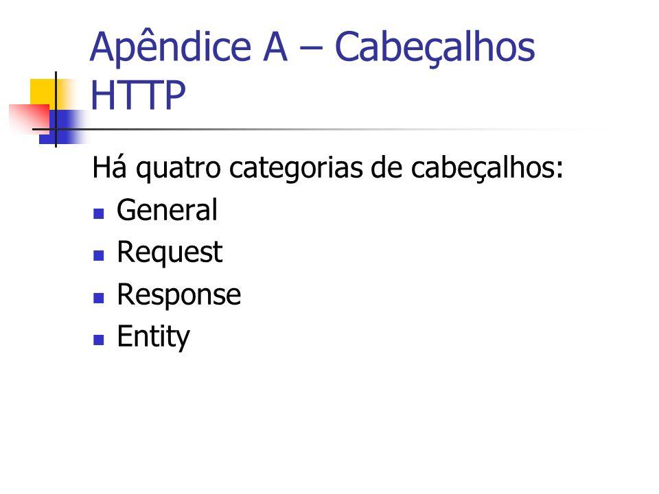 Apêndice A – Cabeçalhos HTTP