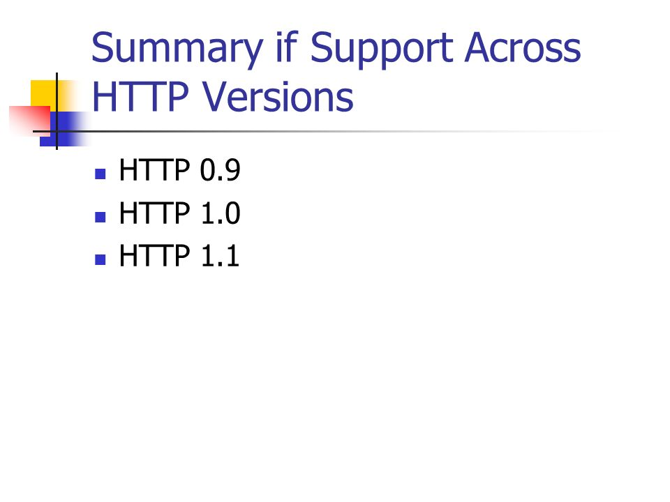 Summary if Support Across HTTP Versions