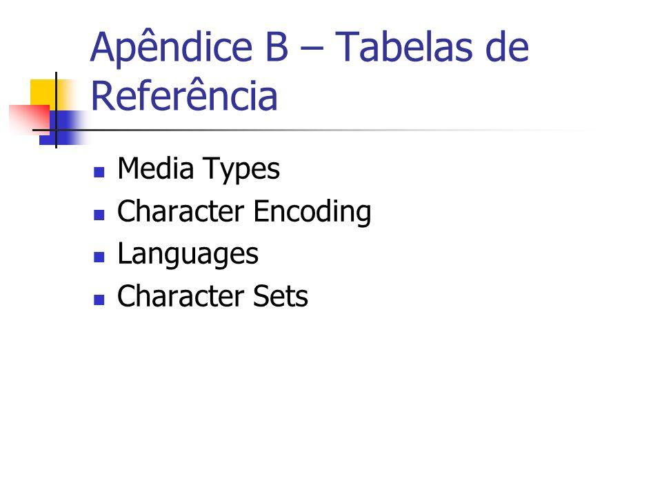 Apêndice B – Tabelas de Referência