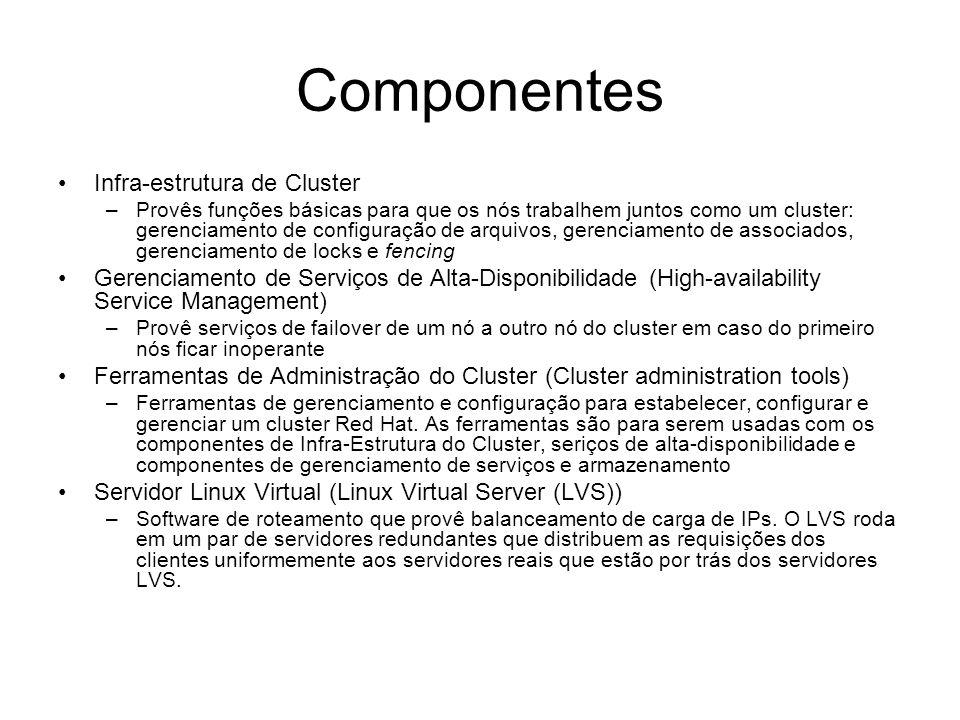 Componentes Infra-estrutura de Cluster