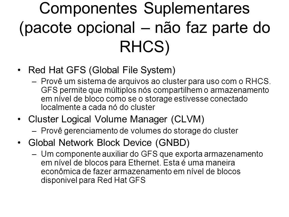 Componentes Suplementares (pacote opcional – não faz parte do RHCS)