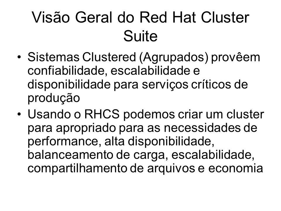 Visão Geral do Red Hat Cluster Suite
