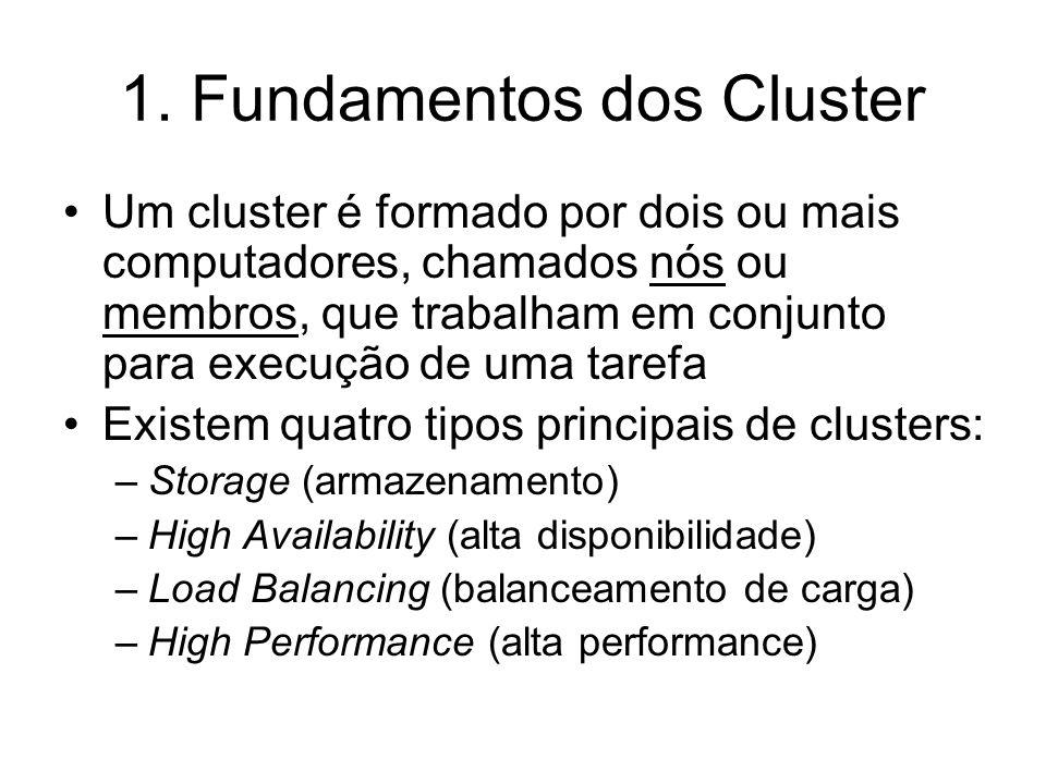 1. Fundamentos dos Cluster