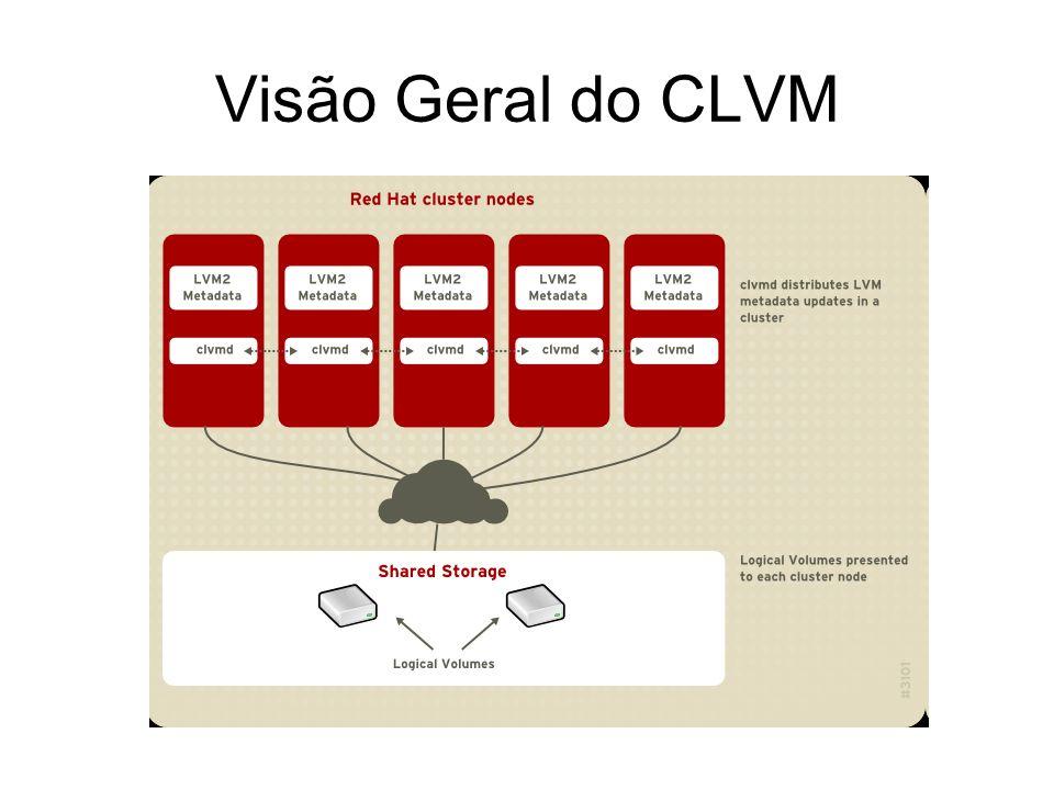 Visão Geral do CLVM