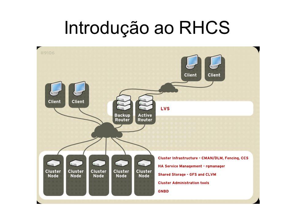 Introdução ao RHCS