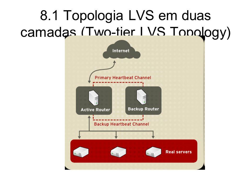 8.1 Topologia LVS em duas camadas (Two-tier LVS Topology)
