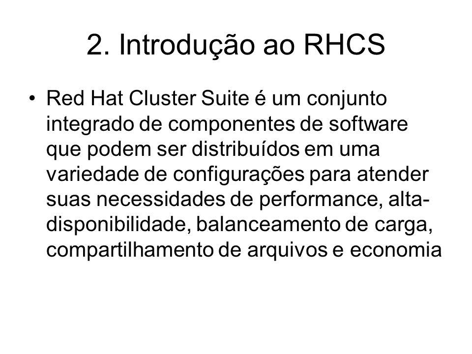 2. Introdução ao RHCS
