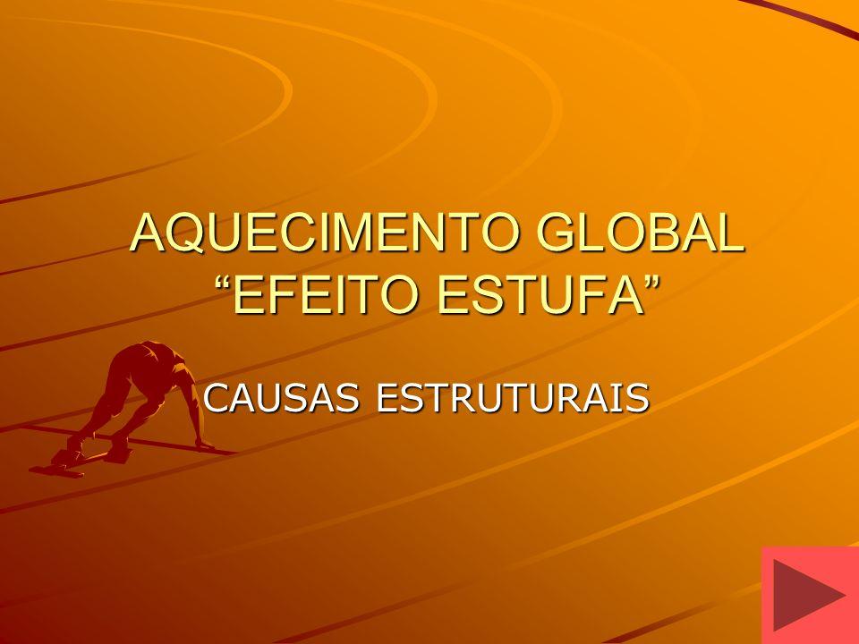 AQUECIMENTO GLOBAL EFEITO ESTUFA
