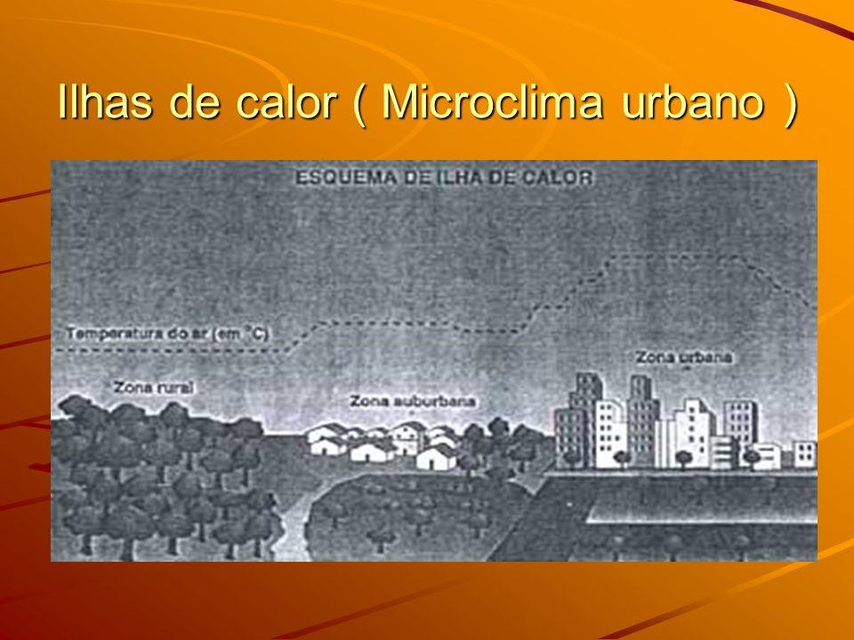 Ilhas de calor ( Microclima urbano )