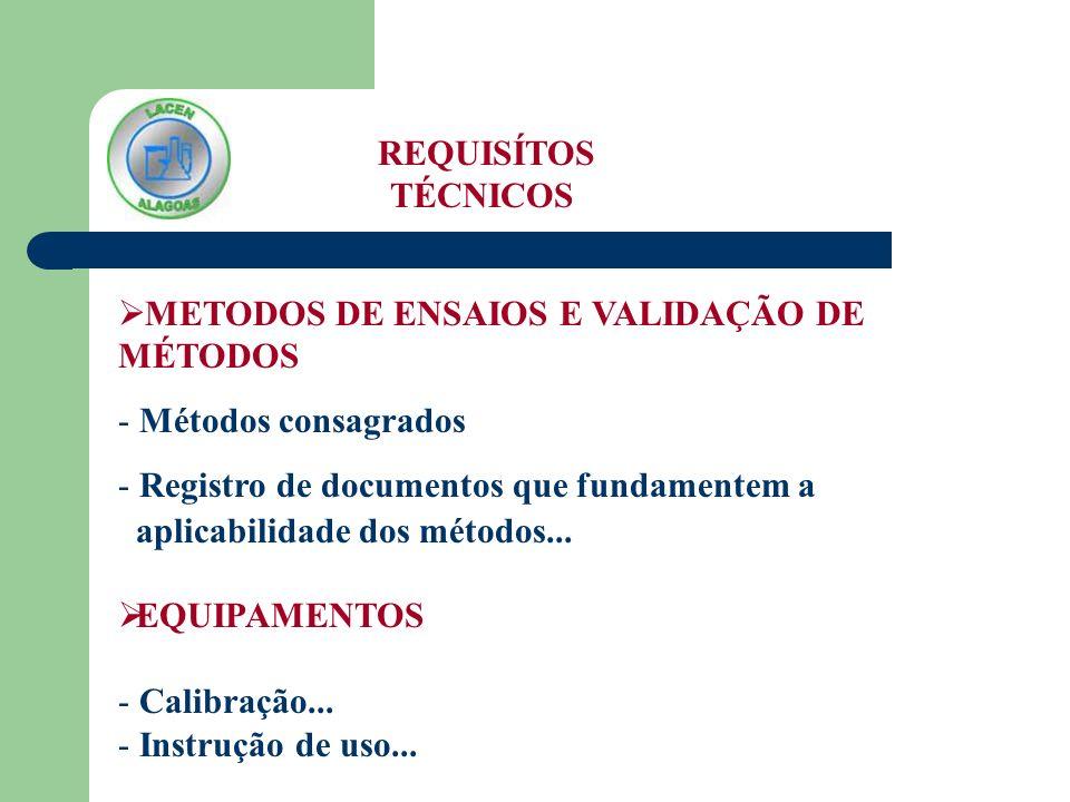 METODOS DE ENSAIOS E VALIDAÇÃO DE MÉTODOS Métodos consagrados