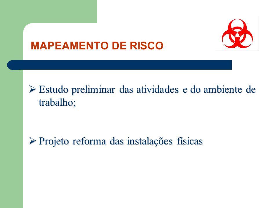 MAPEAMENTO DE RISCO Estudo preliminar das atividades e do ambiente de trabalho; Projeto reforma das instalações físicas.