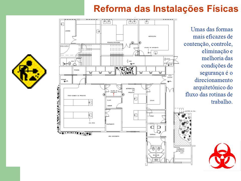 Reforma das Instalações Físicas