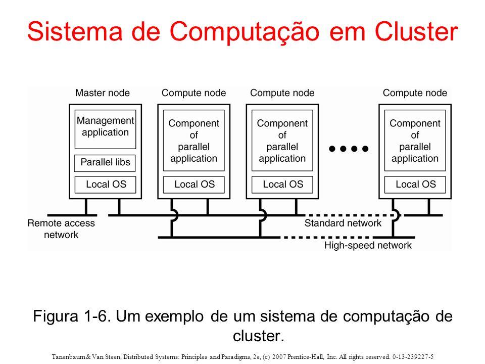Sistema de Computação em Cluster