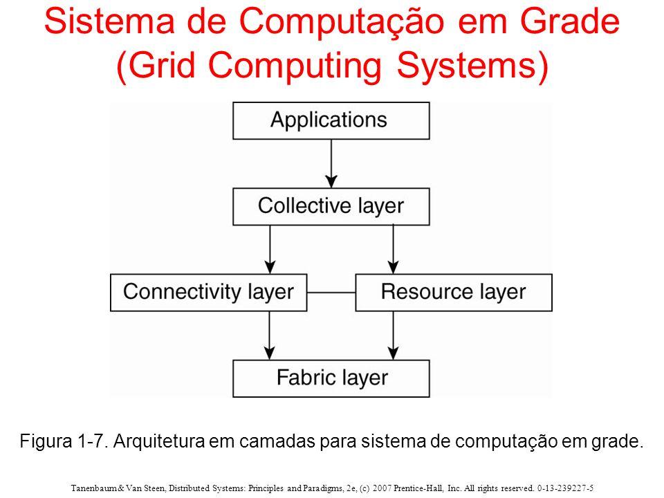 Sistema de Computação em Grade (Grid Computing Systems)