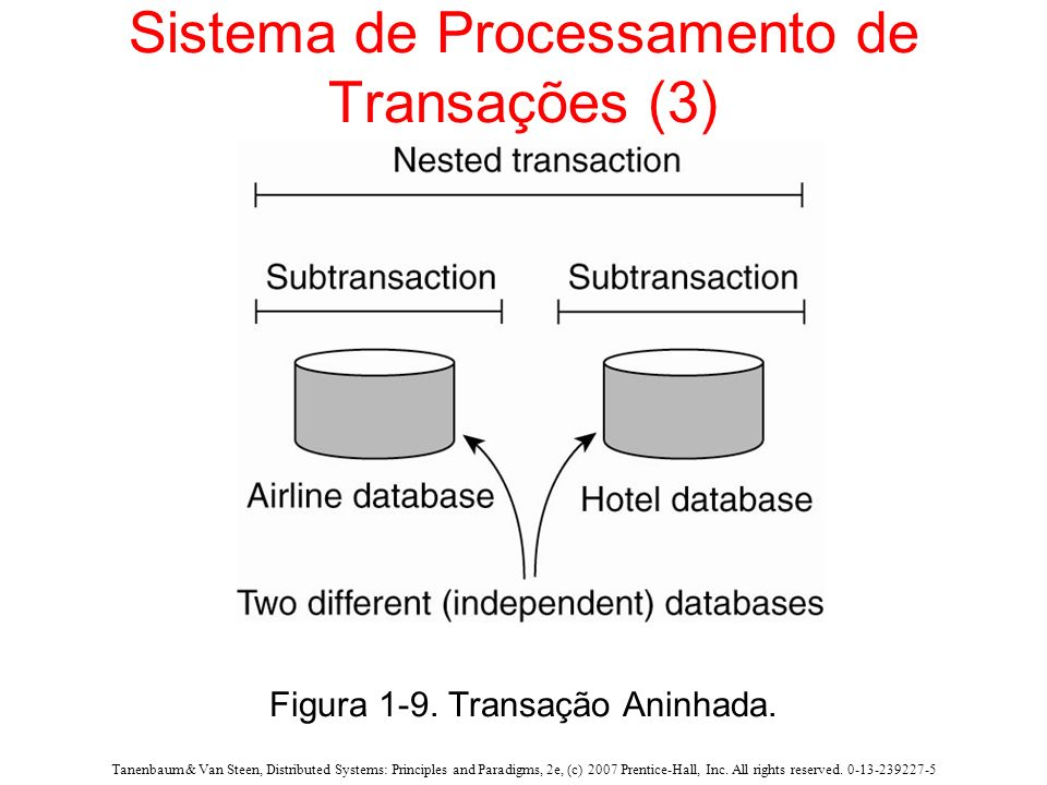 Sistema de Processamento de Transações (3)