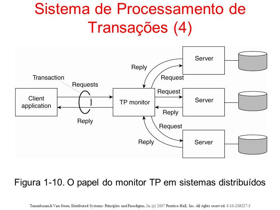 Sistema de Processamento de Transações (4)