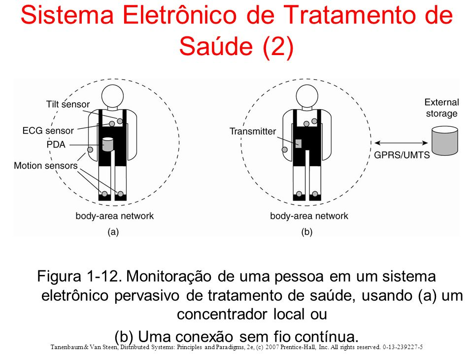 Sistema Eletrônico de Tratamento de Saúde (2)